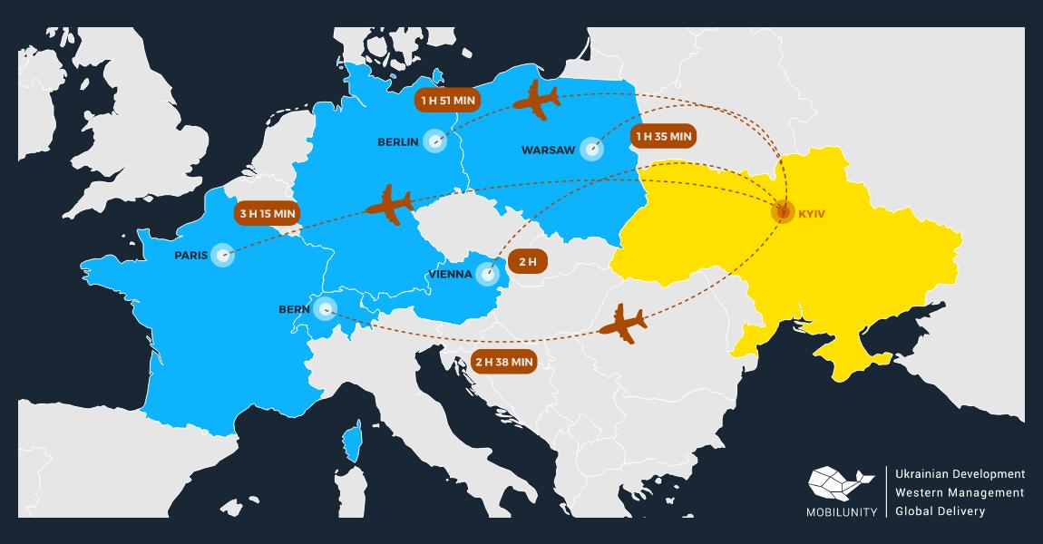 Geografische Lage der Ukraine