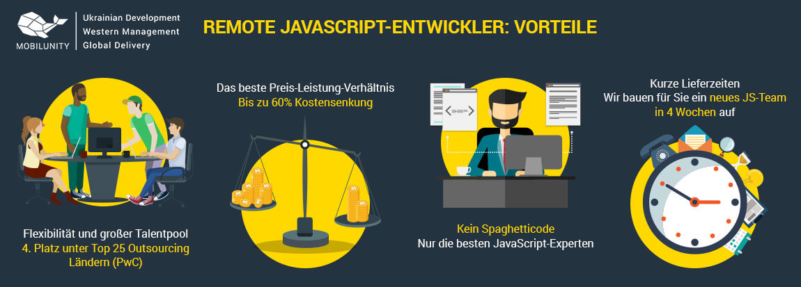 Javascript Freelancer anheuern