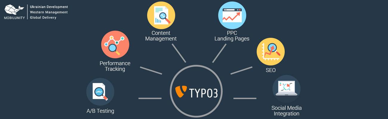 Typo3 Webentwicklung