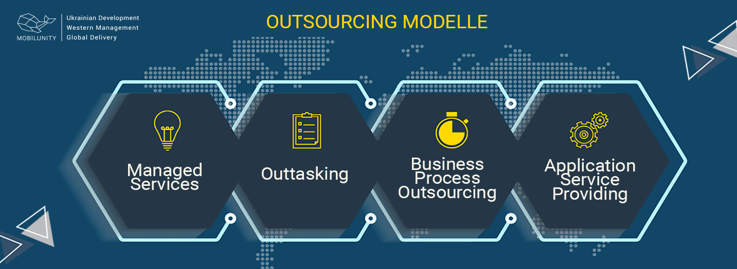 Outsourcing Modelle