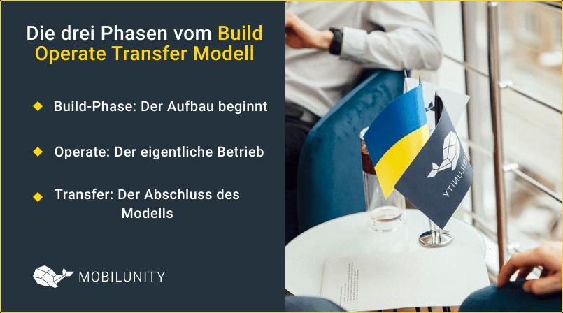 3 Build Operate Transfer Modell Phasen
