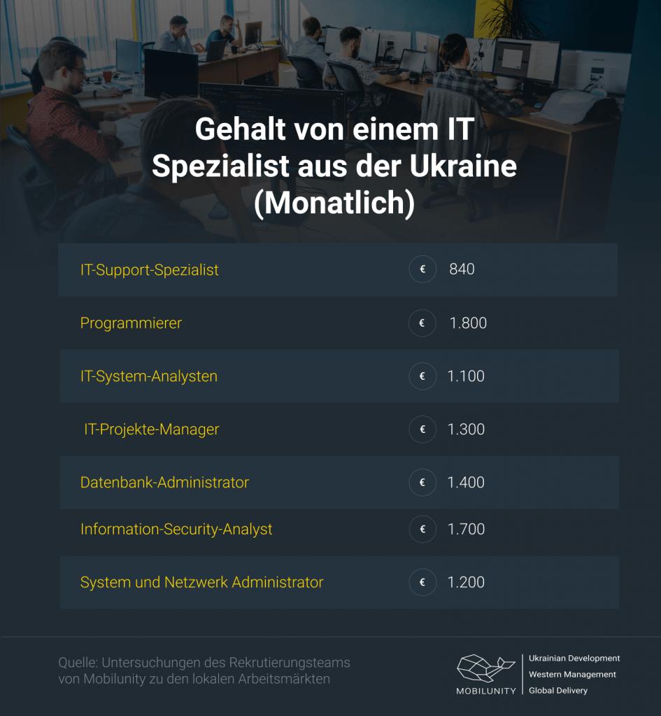 it spezialist der ukraine gehalt